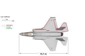 F-35 in VHF band