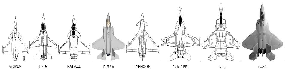 Comparing modern Western fighters « Defense Issues