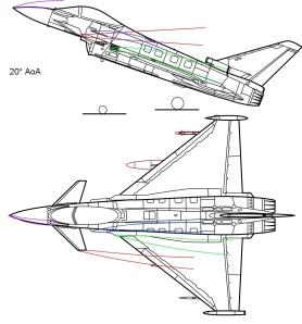 eurofighter typhoon vortices AoA