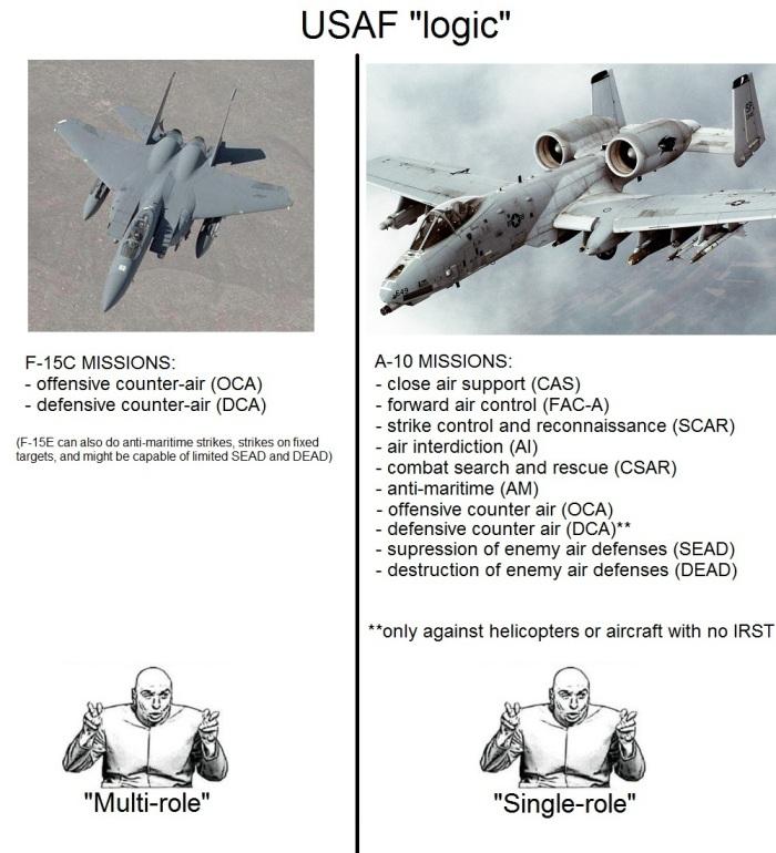 USAF A-10 logic