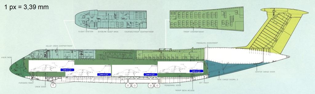 c-5-inboarda-full