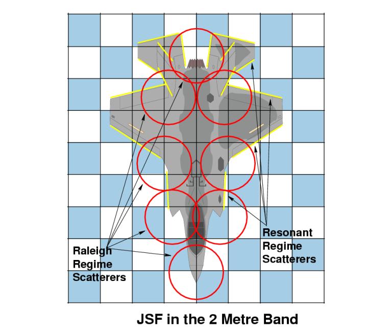 JSF-VHF-Plan-1