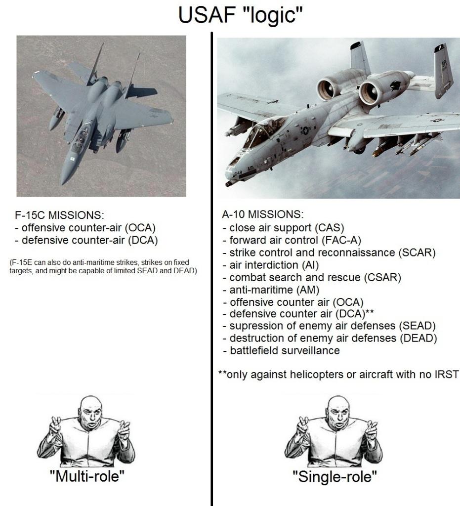 usaf-a-10-logic